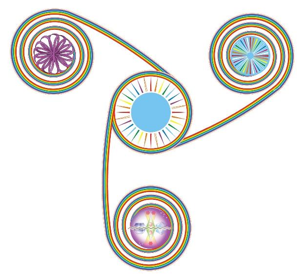 НУЛЕВАЯ ТОЧКА-13, в которой объединены в единое целое структура новой эфирной воды и Сердце Времени как фрагмент (составНАЯ часть) темпорального тела человека.
